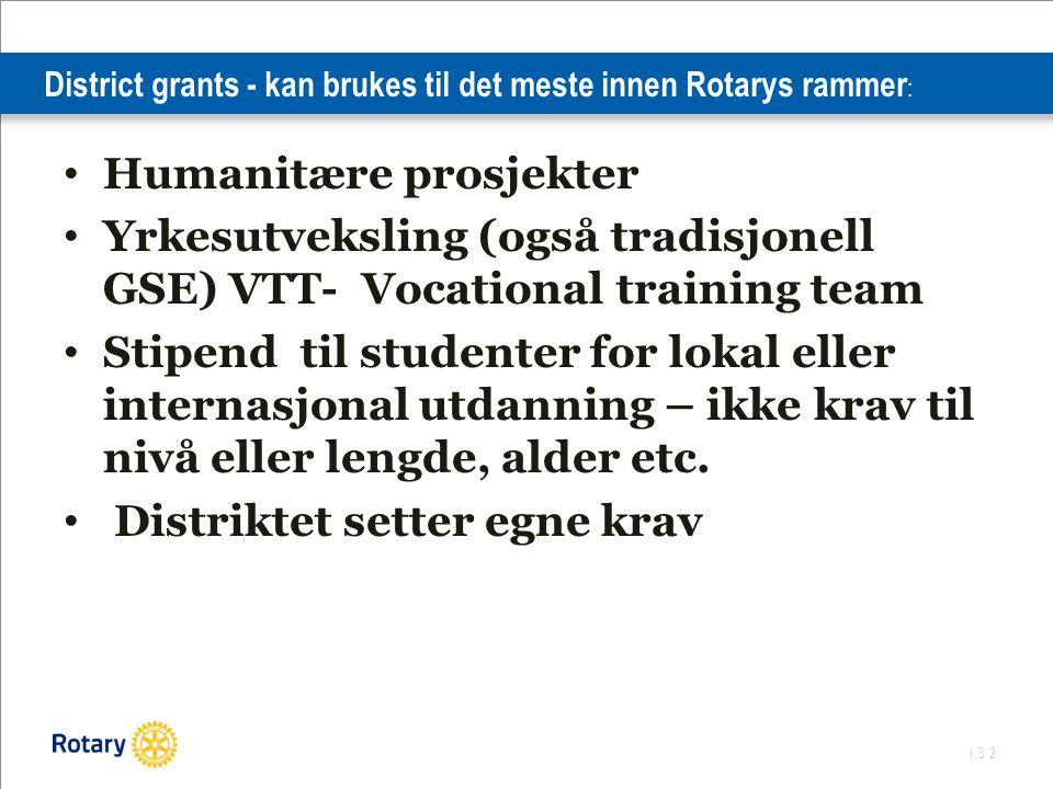 | 32 District grants - kan brukes til det meste innen Rotarys rammer : Humanitære prosjekter Yrkesutveksling (også tradisjonell GSE) VTT- Vocational training team Stipend til studenter for lokal eller internasjonal utdanning – ikke krav til nivå eller lengde, alder etc.
