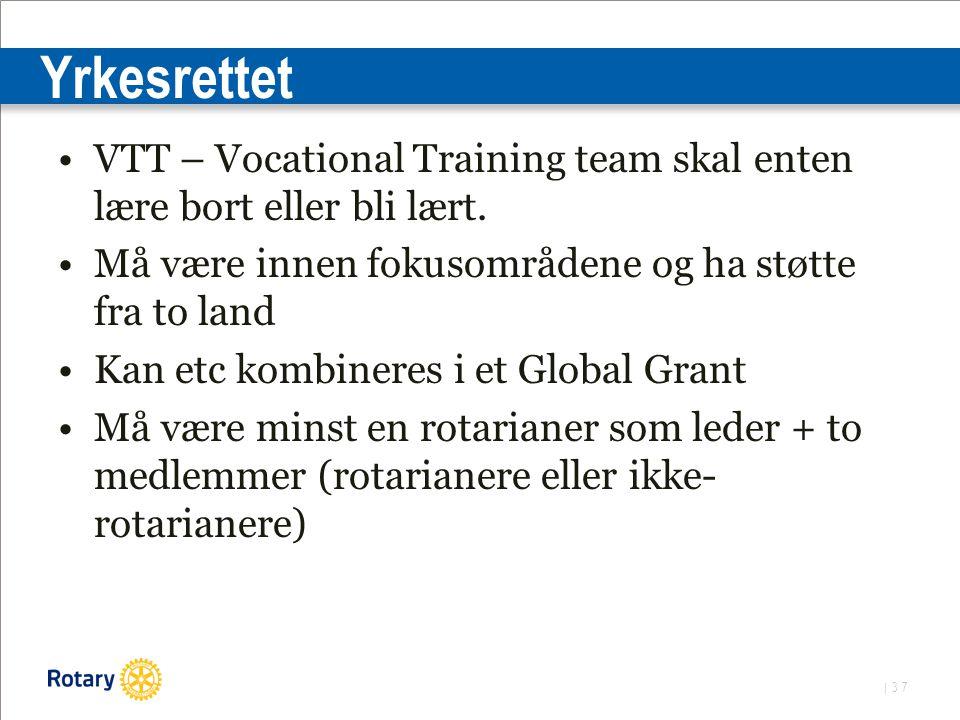 | 37 Yrkesrettet VTT – Vocational Training team skal enten lære bort eller bli lært.