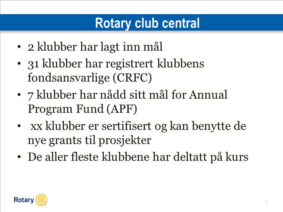 | 5 Rotary club central 2 klubber har lagt inn mål 31 klubber har registrert klubbens fondsansvarlige (CRFC) 7 klubber har nådd sitt mål for Annual Program Fund (APF) xx klubber er sertifisert og kan benytte de nye grants til prosjekter De aller fleste klubbene har deltatt på kurs