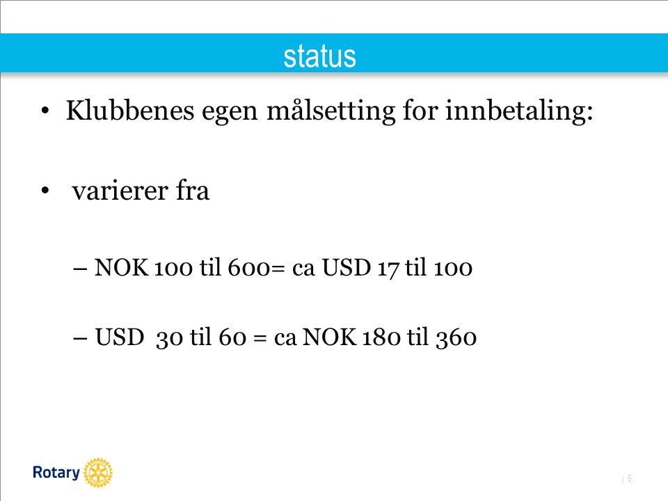 | 6 status Klubbenes egen målsetting for innbetaling: varierer fra – NOK 100 til 600= ca USD 17 til 100 – USD 30 til 60 = ca NOK 180 til 360