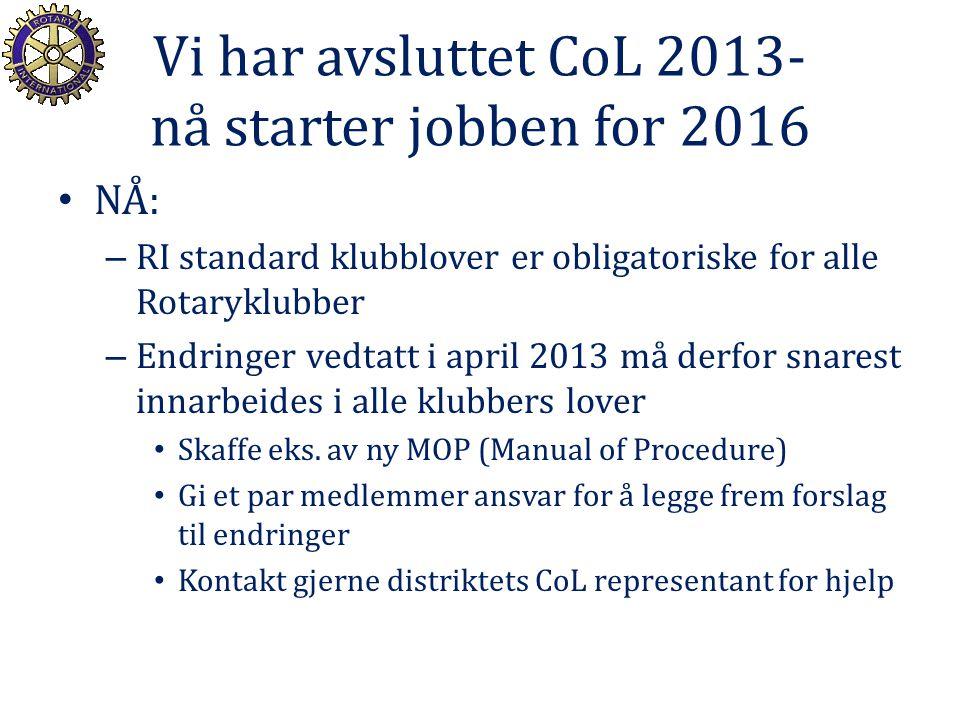 Vi har avsluttet CoL 2013- nå starter jobben for 2016 NÅ: – RI standard klubblover er obligatoriske for alle Rotaryklubber – Endringer vedtatt i april