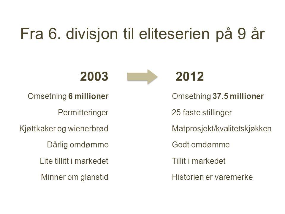 Fra 6. divisjon til eliteserien på 9 år 2003 Omsetning 6 millioner Permitteringer Kjøttkaker og wienerbrød Dårlig omdømme Lite tillitt i markedet Minn
