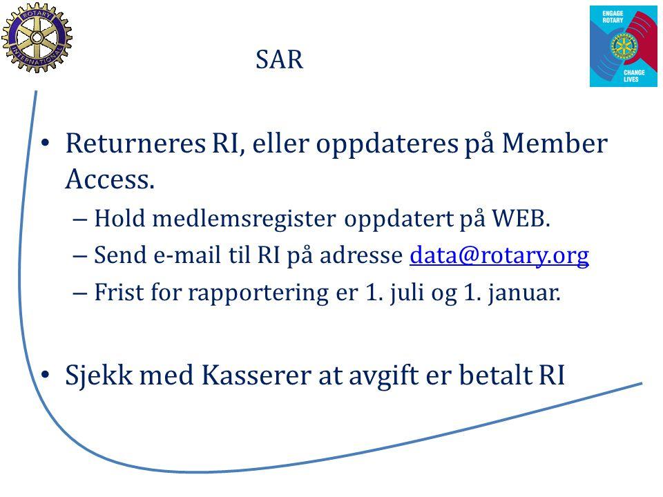 SAR Returneres RI, eller oppdateres på Member Access. – Hold medlemsregister oppdatert på WEB. – Send e-mail til RI på adresse data@rotary.orgdata@rot