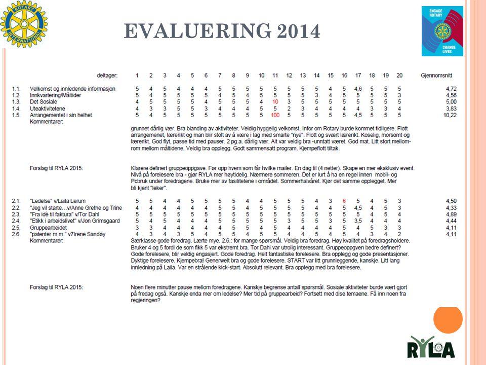 EVALUERING 2014