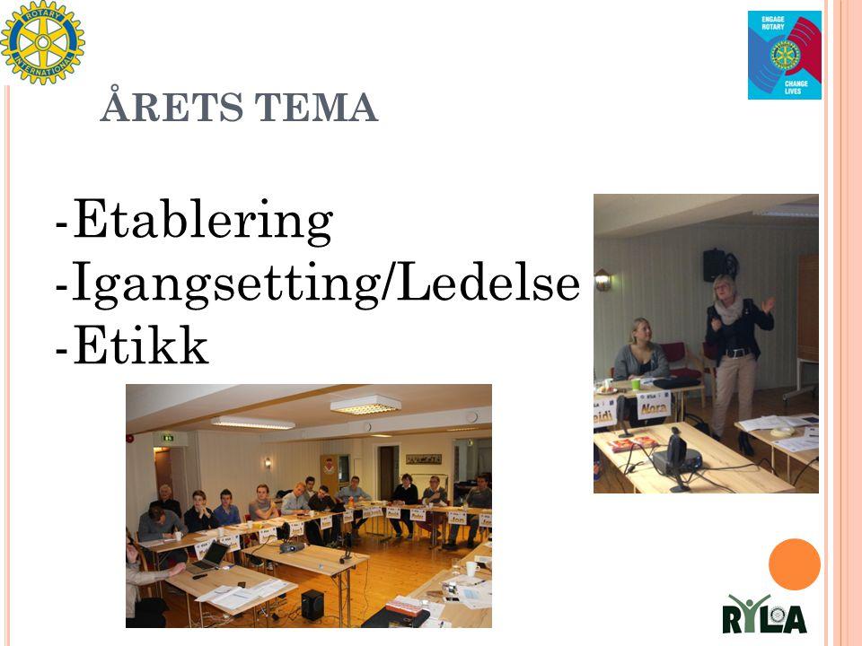ÅRETS TEMA -Etablering -Igangsetting/Ledelse -Etikk