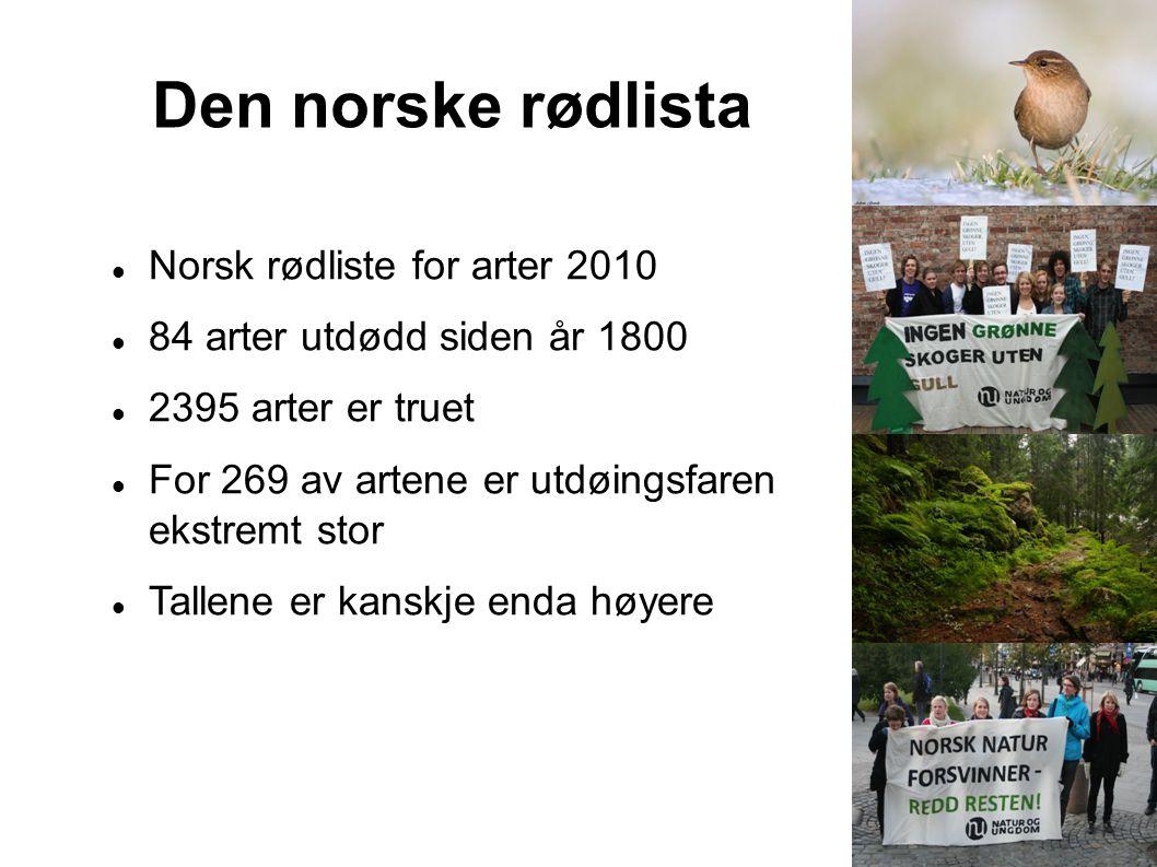 Den norske rødlista Norsk rødliste for arter 2010 84 arter utdødd siden år 1800 2395 arter er truet For 269 av artene er utdøingsfaren ekstremt stor T