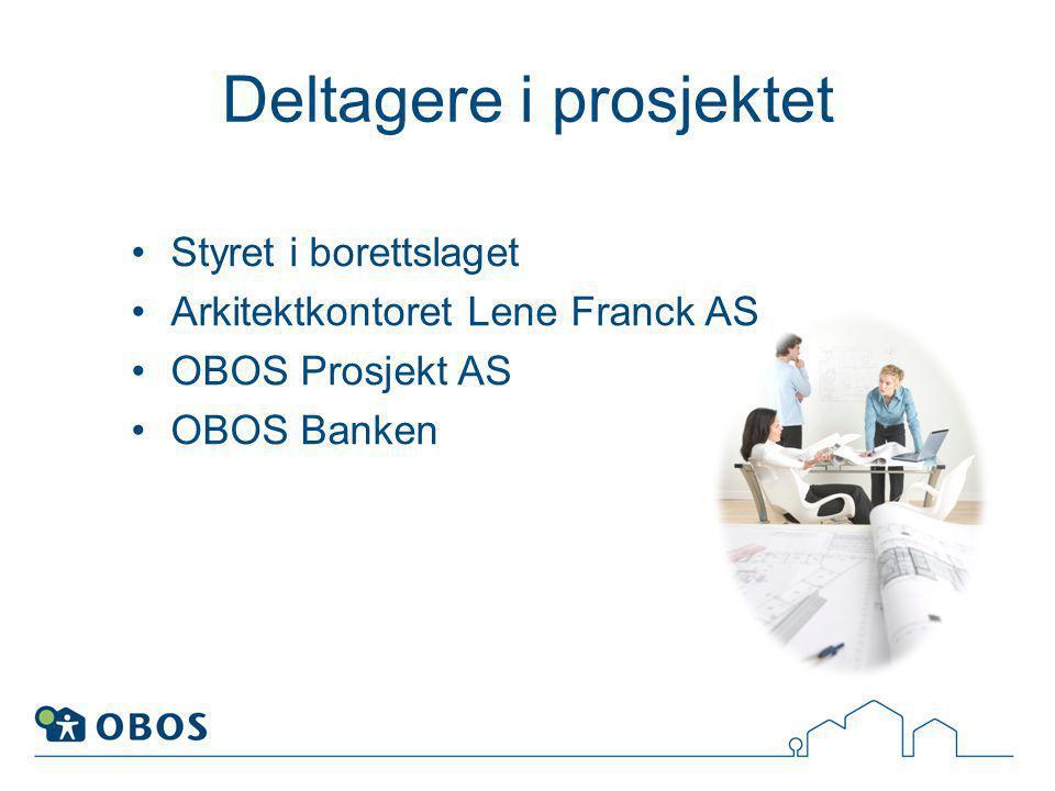 Deltagere i prosjektet Styret i borettslaget Arkitektkontoret Lene Franck AS OBOS Prosjekt AS OBOS Banken