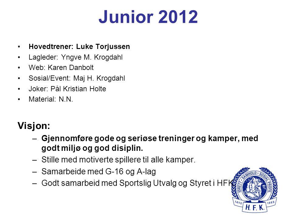 Junior 2012 Hovedtrener: Luke Torjussen Lagleder: Yngve M. Krogdahl Web: Karen Danbolt Sosial/Event: Maj H. Krogdahl Joker: Pål Kristian Holte Materia
