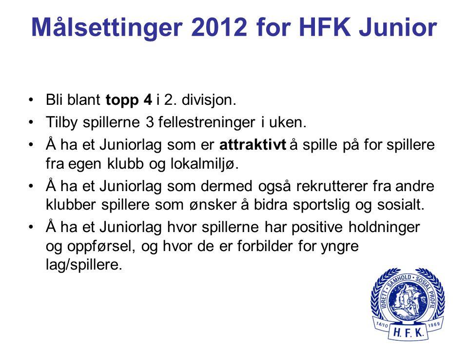 Målsettinger 2012 for HFK Junior Bli blant topp 4 i 2. divisjon. Tilby spillerne 3 fellestreninger i uken. Å ha et Juniorlag som er attraktivt å spill