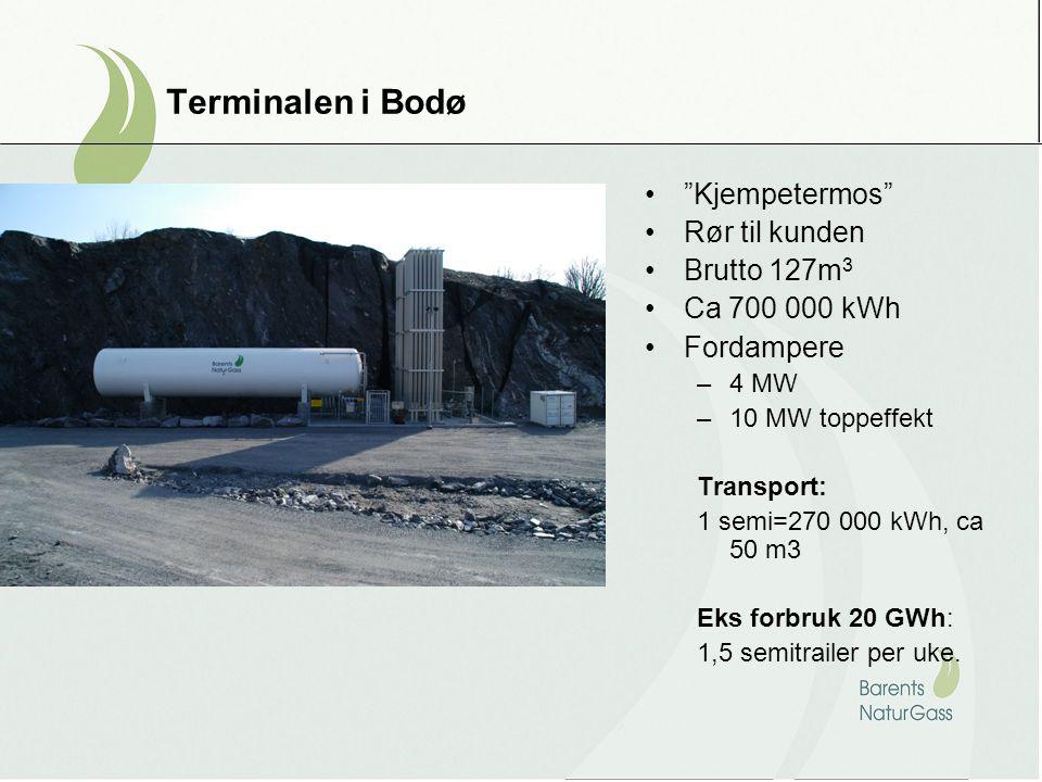 "Terminalen i Bodø ""Kjempetermos"" Rør til kunden Brutto 127m 3 Ca 700 000 kWh Fordampere –4 MW –10 MW toppeffekt Transport: 1 semi=270 000 kWh, ca 50 m"