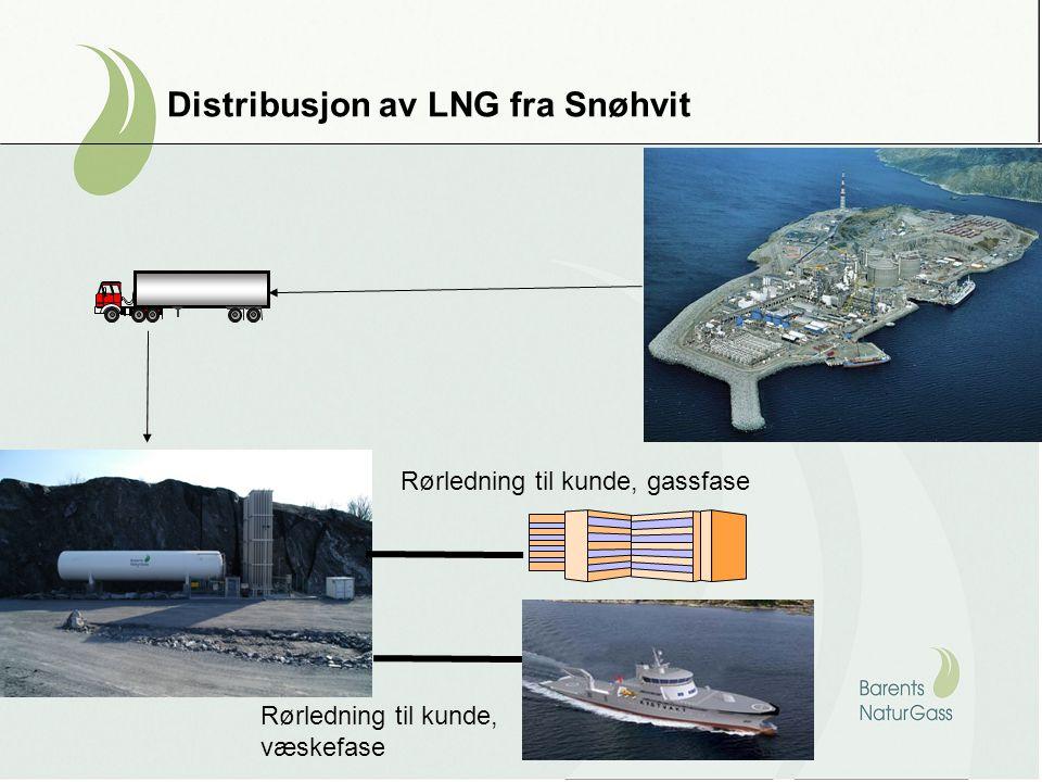 Distribusjon av LNG fra Snøhvit Rørledning til kunde, gassfase Rørledning til kunde, væskefase