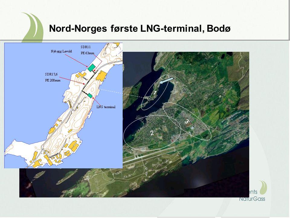 Nord-Norges første LNG-terminal, Bodø