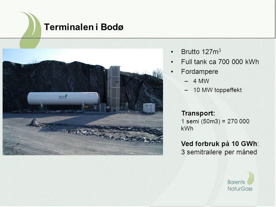 Terminalen i Bodø Brutto 127m 3 Full tank ca 700 000 kWh Fordampere –4 MW –10 MW toppeffekt Transport: 1 semi (50m3) = 270 000 kWh Ved forbruk på 10 GWh: 3 semitrailere per måned