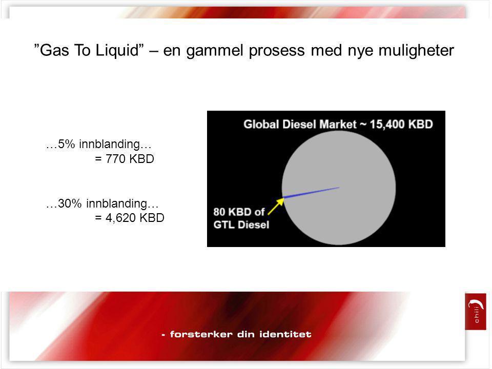 """""""Gas To Liquid"""" – en gammel prosess med nye muligheter …5% innblanding… = 770 KBD …30% innblanding… = 4,620 KBD"""