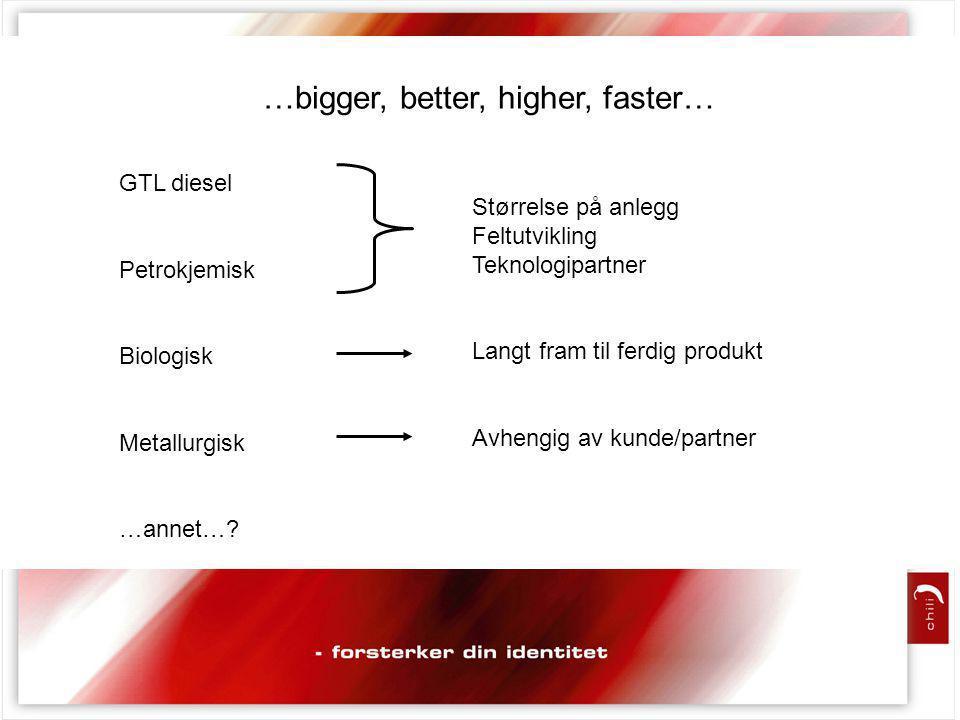 …bigger, better, higher, faster… GTL diesel Petrokjemisk Biologisk Metallurgisk …annet…? Størrelse på anlegg Feltutvikling Teknologipartner Langt fram