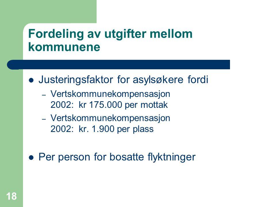 18 Fordeling av utgifter mellom kommunene Justeringsfaktor for asylsøkere fordi – Vertskommunekompensasjon 2002: kr 175.000 per mottak – Vertskommunek