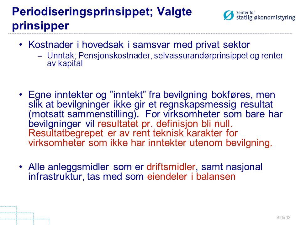 Side 12 Periodiseringsprinsippet; Valgte prinsipper Kostnader i hovedsak i samsvar med privat sektor –Unntak; Pensjonskostnader, selvassurandørprinsip