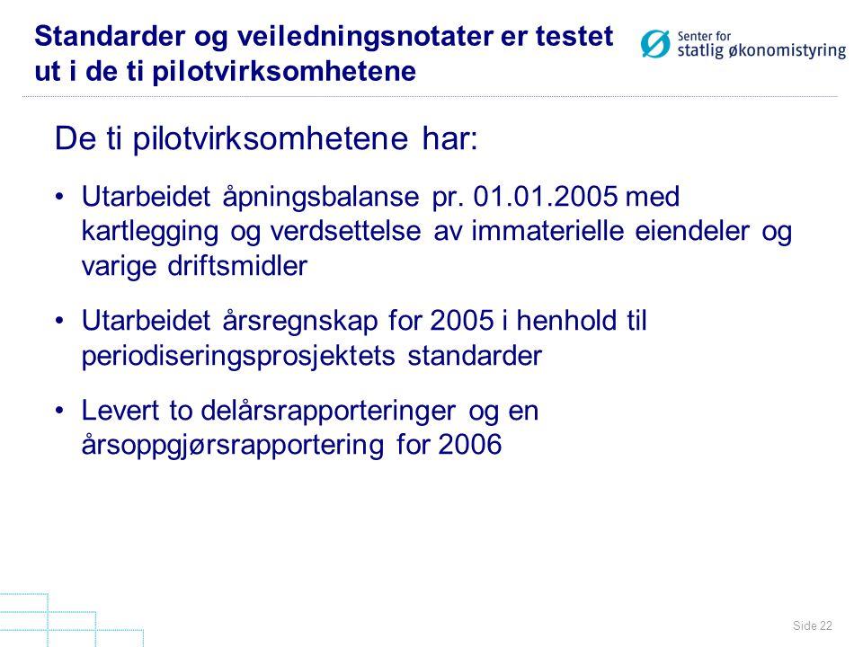 Side 22 Standarder og veiledningsnotater er testet ut i de ti pilotvirksomhetene De ti pilotvirksomhetene har: Utarbeidet åpningsbalanse pr. 01.01.200