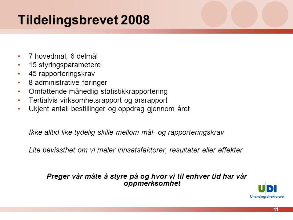 11 Tildelingsbrevet 2008 7 hovedmål, 6 delmål 15 styringsparametere 45 rapporteringskrav 8 administrative føringer Omfattende månedlig statistikkrappo