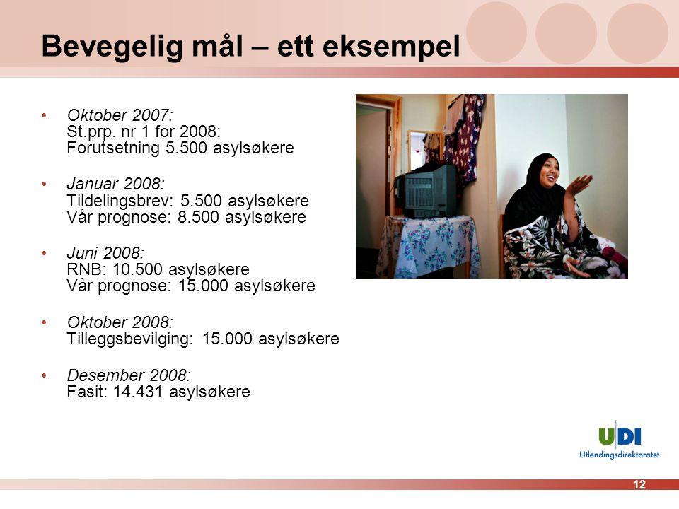 12 Bevegelig mål – ett eksempel Oktober 2007: St.prp. nr 1 for 2008: Forutsetning 5.500 asylsøkere Januar 2008: Tildelingsbrev: 5.500 asylsøkere Vår p