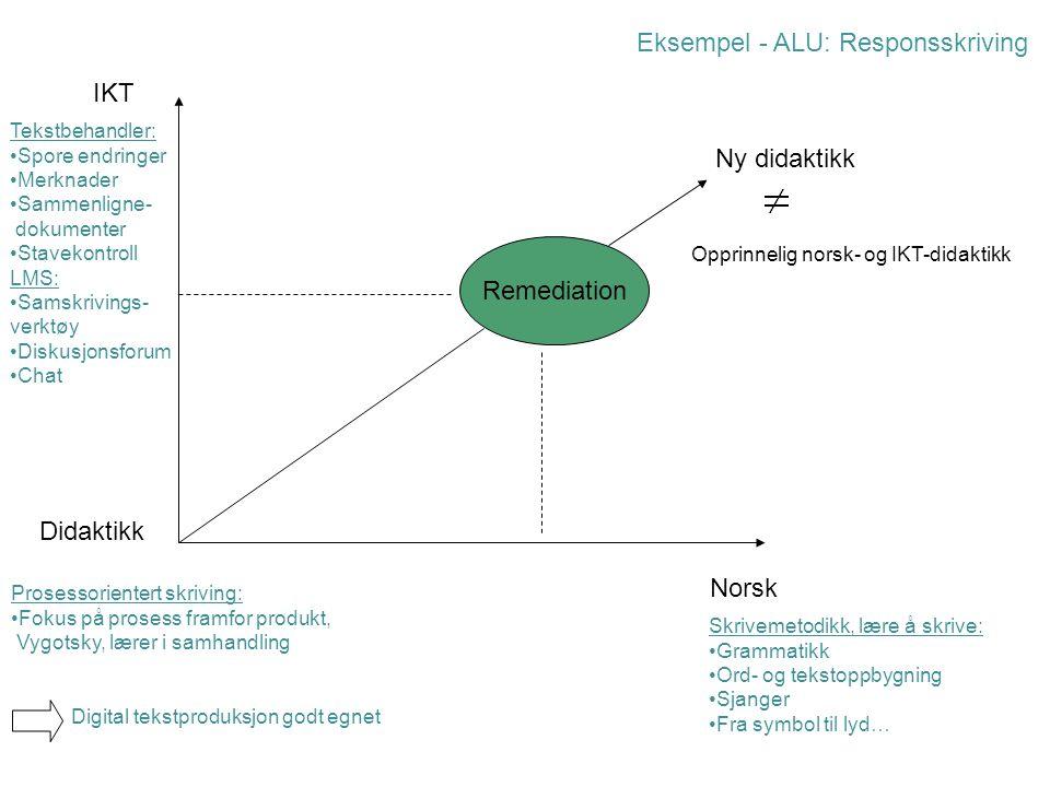 Remediation IKT Norsk Didaktikk Ny didaktikk Eksempel - ALU: Responsskriving Tekstbehandler: Spore endringer Merknader Sammenligne- dokumenter Staveko