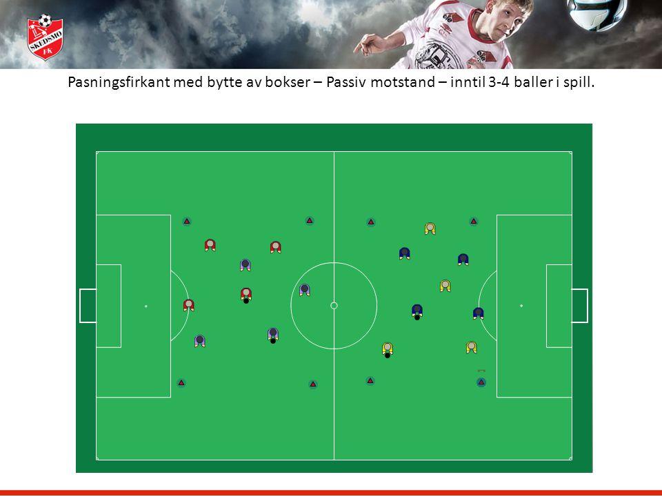 Pasningsfirkant med bytte av bokser – Passiv motstand – inntil 3-4 baller i spill.