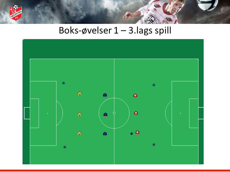 Boks-øvelser 1 – 3.lags spill