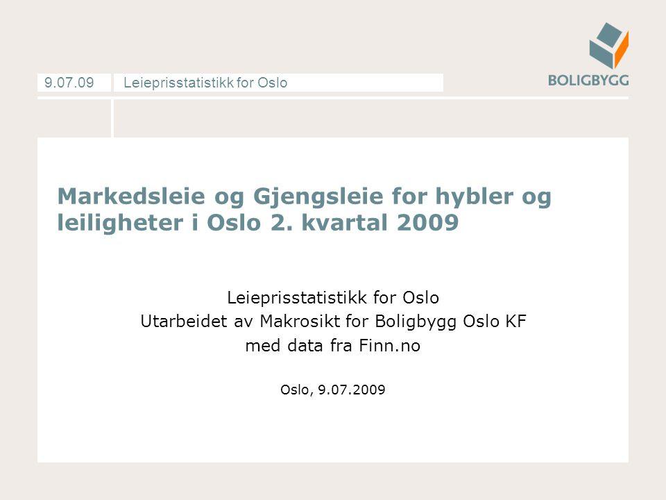 Leieprisstatistikk for Oslo9.07.09 12: Kilde: Utleieundersøkelsen til MakroSikt og Finn.no Resultater fra spørreundersøkelsen: Faktiske leiepriser 0,4% lavere enn annonsert