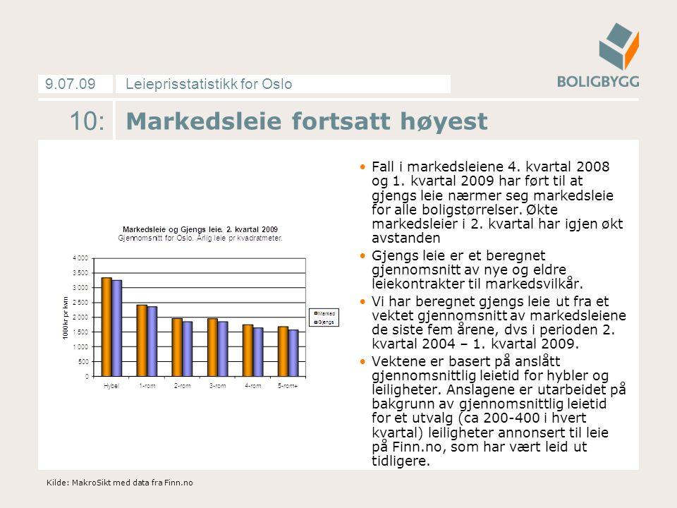 Leieprisstatistikk for Oslo9.07.09 10: Markedsleie fortsatt høyest Fall i markedsleiene 4.