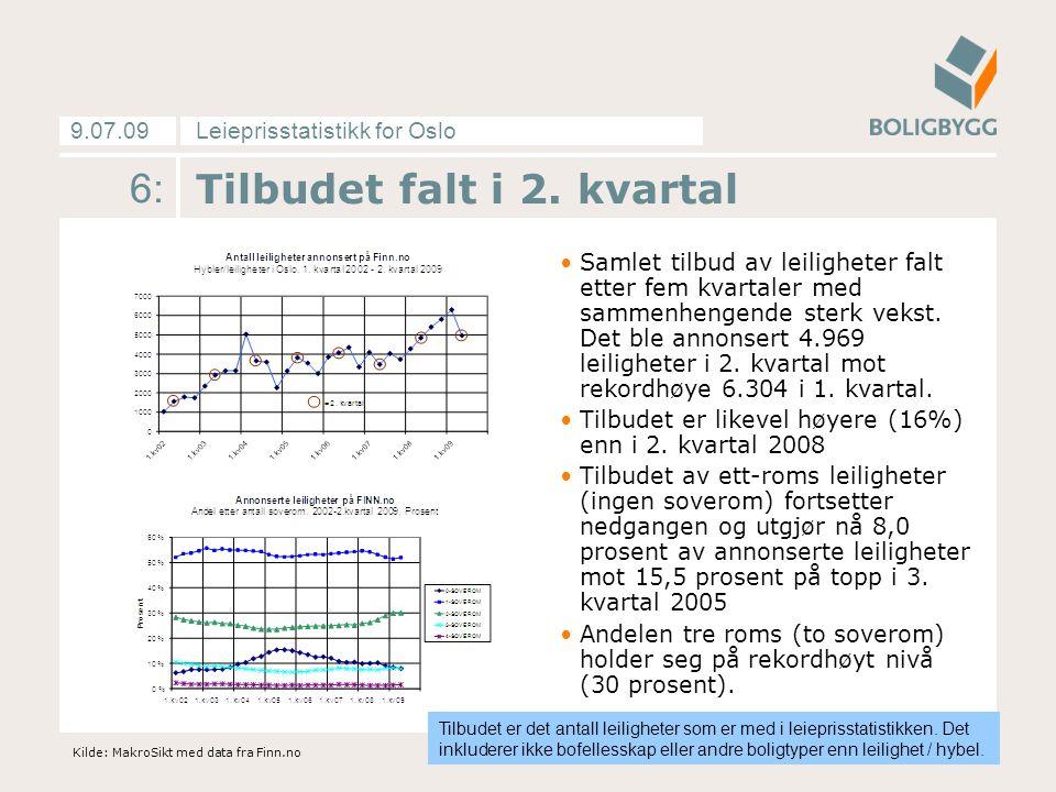 Leieprisstatistikk for Oslo9.07.09 6: Tilbudet falt i 2.