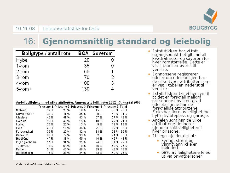 Leieprisstatistikk for Oslo10.11.08 16: Gjennomsnittlig standard og leiebolig I statistikken har vi tatt utgangspunkt i et gitt antall kvadratmeter og soverom for hver romstørrelse.