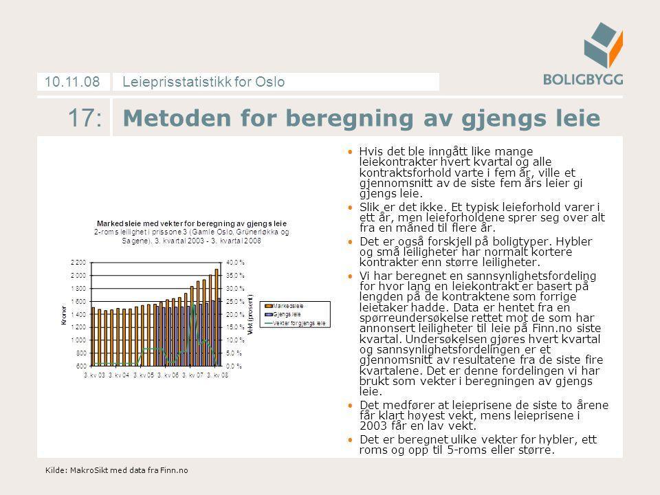 Leieprisstatistikk for Oslo10.11.08 17: Metoden for beregning av gjengs leie Hvis det ble inngått like mange leiekontrakter hvert kvartal og alle kontraktsforhold varte i fem år, ville et gjennomsnitt av de siste fem års leier gi gjengs leie.