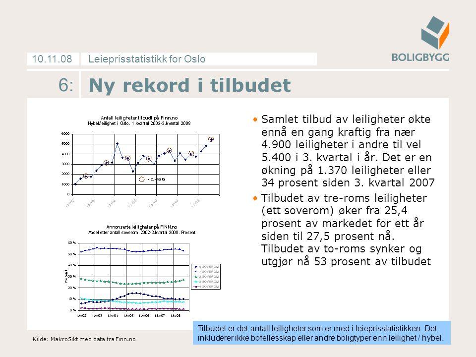 Leieprisstatistikk for Oslo10.11.08 6: Ny rekord i tilbudet Samlet tilbud av leiligheter økte ennå en gang kraftig fra nær 4.900 leiligheter i andre til vel 5.400 i 3.