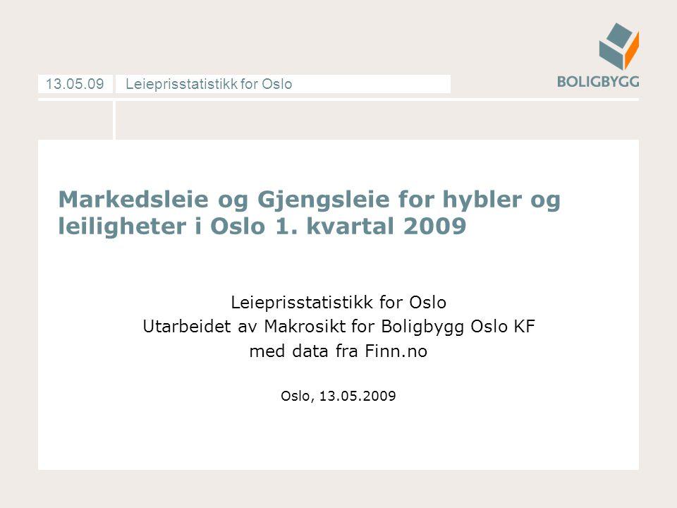 Leieprisstatistikk for Oslo13.05.09 2: Forord Denne rapporten beskriver utviklingen i markedsleien og gjengs leie for leiligheter i Oslo.