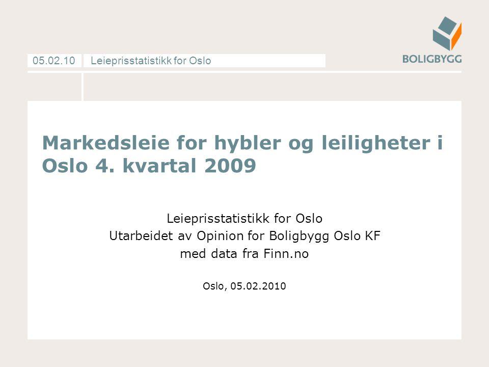 Leieprisstatistikk for Oslo05.02.10 Markedsleie for hybler og leiligheter i Oslo 4.