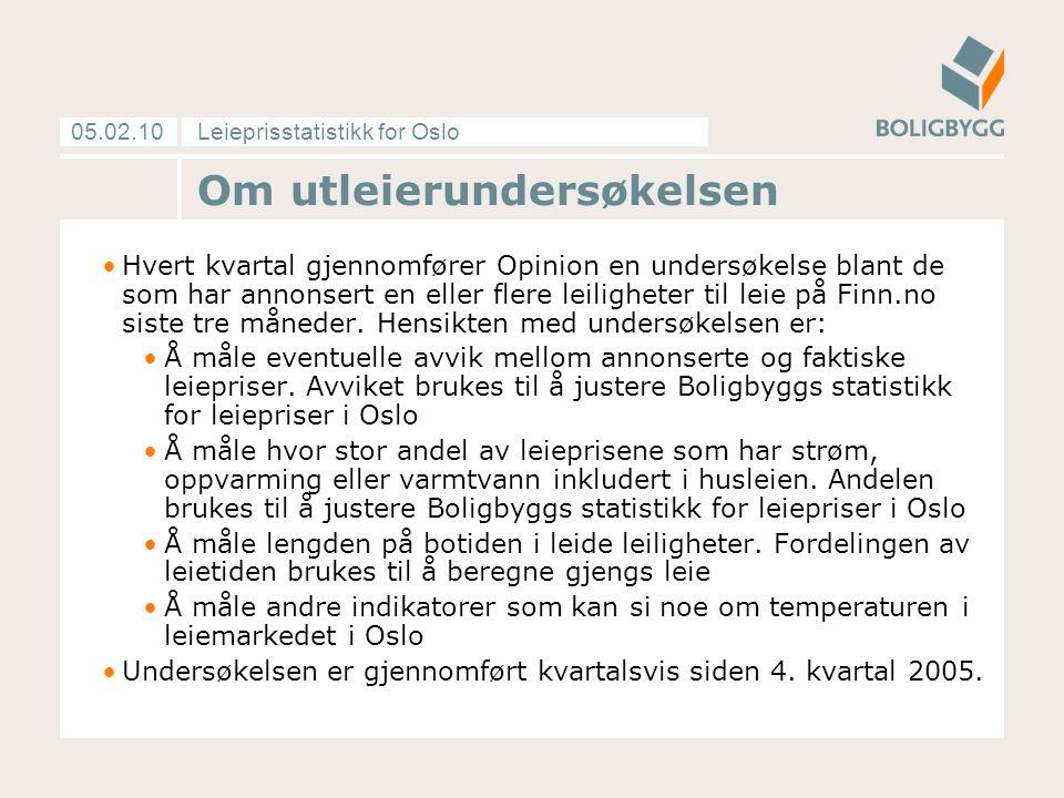 Leieprisstatistikk for Oslo05.02.10 Hvert kvartal gjennomfører Opinion en undersøkelse blant de som har annonsert en eller flere leiligheter til leie på Finn.no siste tre måneder.