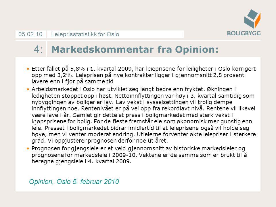 Leieprisstatistikk for Oslo05.02.10 Markedskommentar fra Opinion: Etter fallet på 5,8% i 1.