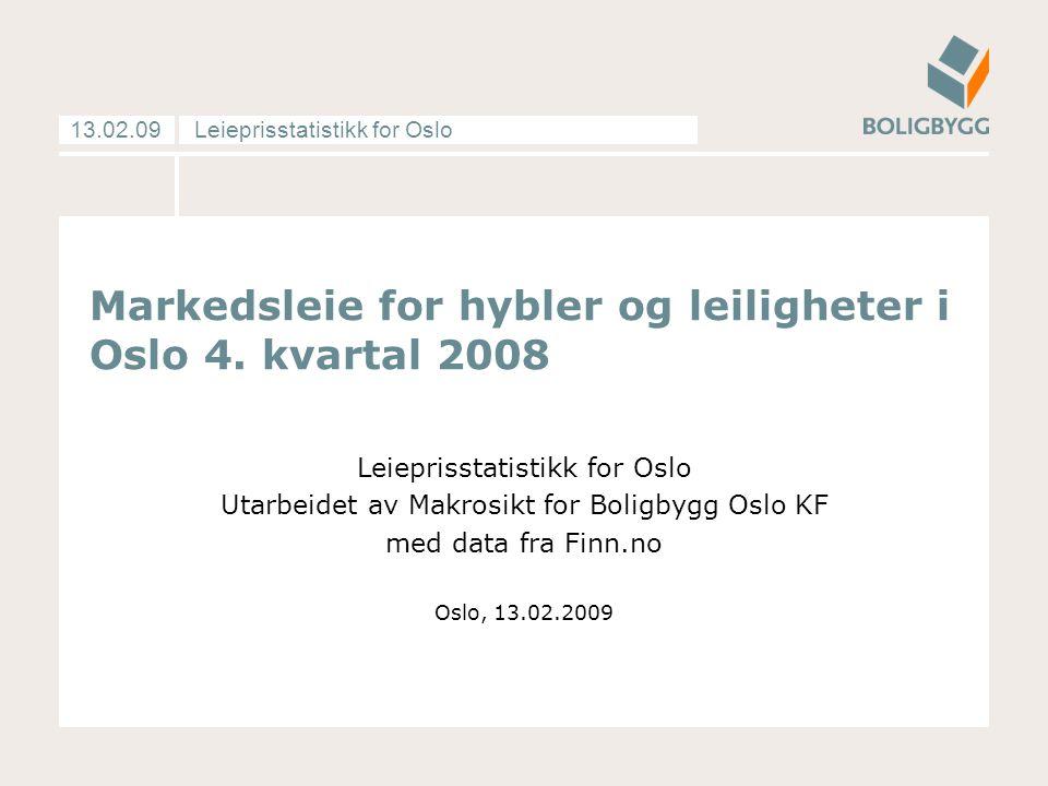 Leieprisstatistikk for Oslo13.02.09 12: Avgrensinger og metode Boligbyggs markedsleiestatistikk tar utgangspunkt i annonsert markedsleie for leiligheter med gjennomsnittlig standard i de respektive prissonene.
