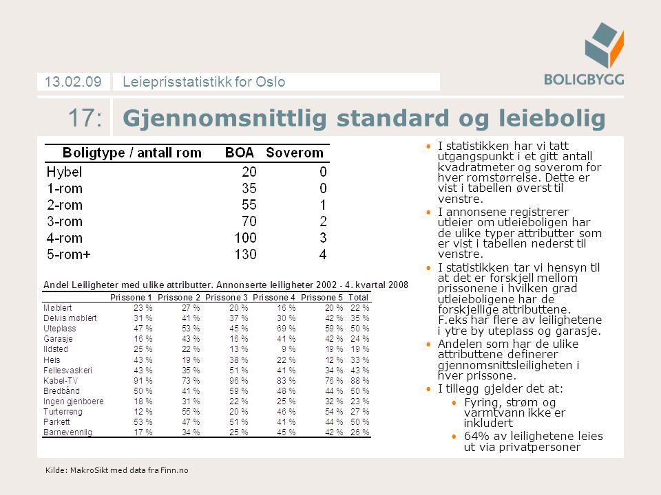 Leieprisstatistikk for Oslo13.02.09 17: Gjennomsnittlig standard og leiebolig I statistikken har vi tatt utgangspunkt i et gitt antall kvadratmeter og soverom for hver romstørrelse.