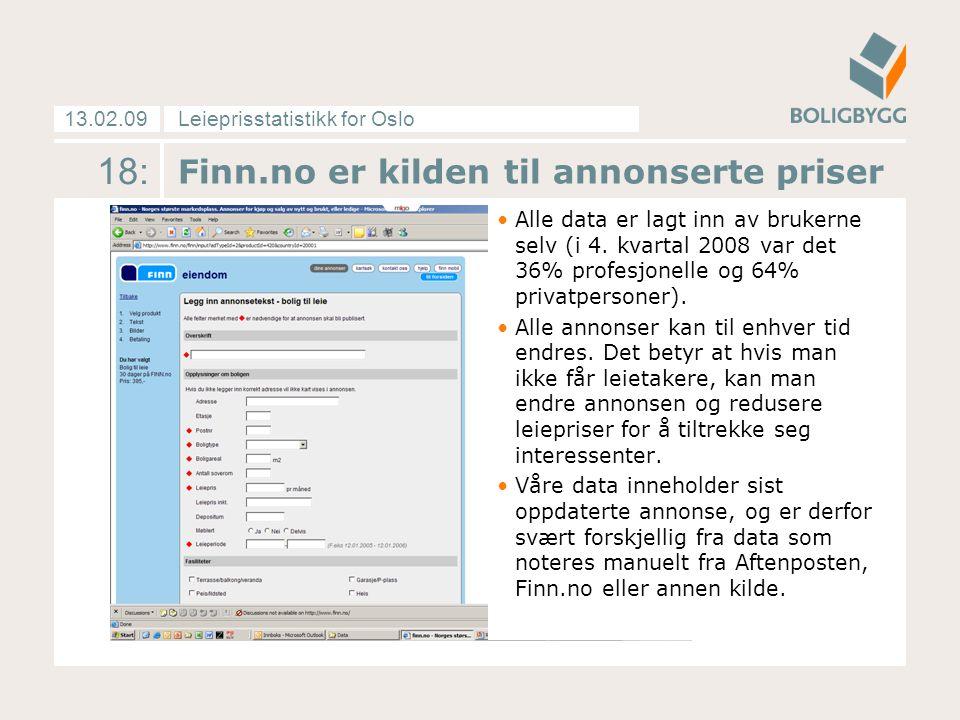 Leieprisstatistikk for Oslo13.02.09 18: Finn.no er kilden til annonserte priser Alle data er lagt inn av brukerne selv (i 4.