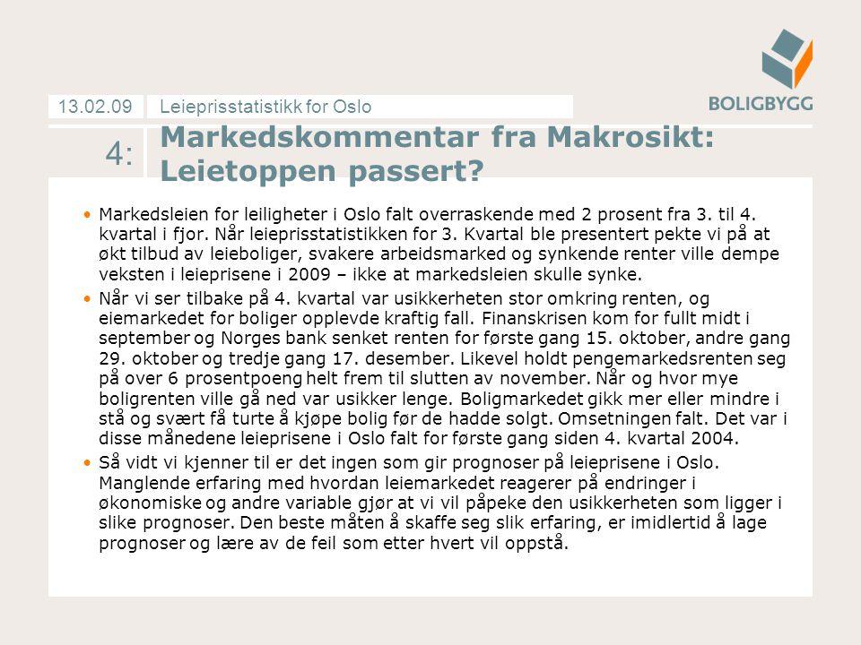 Leieprisstatistikk for Oslo13.02.09 15: Kilde: Utleieundersøkelsen til MakroSikt og Finn.no Resultater fra spørreundersøkelsen: Faktiske leiepriser 0,5% lavere enn annonsert