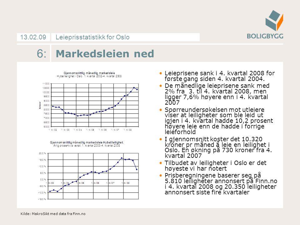 Leieprisstatistikk for Oslo13.02.09 7: Ny rekord i tilbudet Samlet tilbud av leiligheter økte ennå en gang kraftig fra vel 5.400 leiligheter i andre til vel 5.800 i 4.