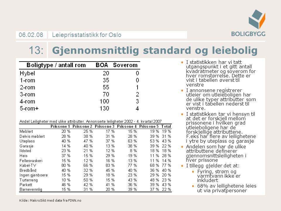 Leieprisstatistikk for Oslo06.02.08 13: Gjennomsnittlig standard og leiebolig I statistikken har vi tatt utgangspunkt i et gitt antall kvadratmeter og soverom for hver romstørrelse.