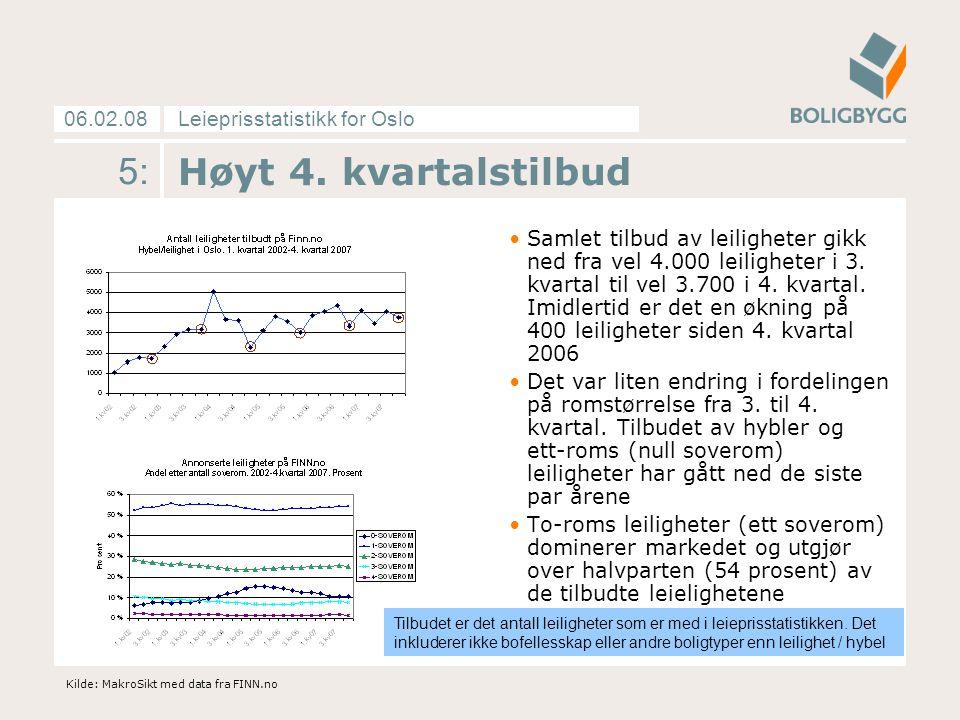 Leieprisstatistikk for Oslo06.02.08 16: Markedsleie pr måned i Oslos fem prissoner Kilde: MakroSikt med data fra FINN.no