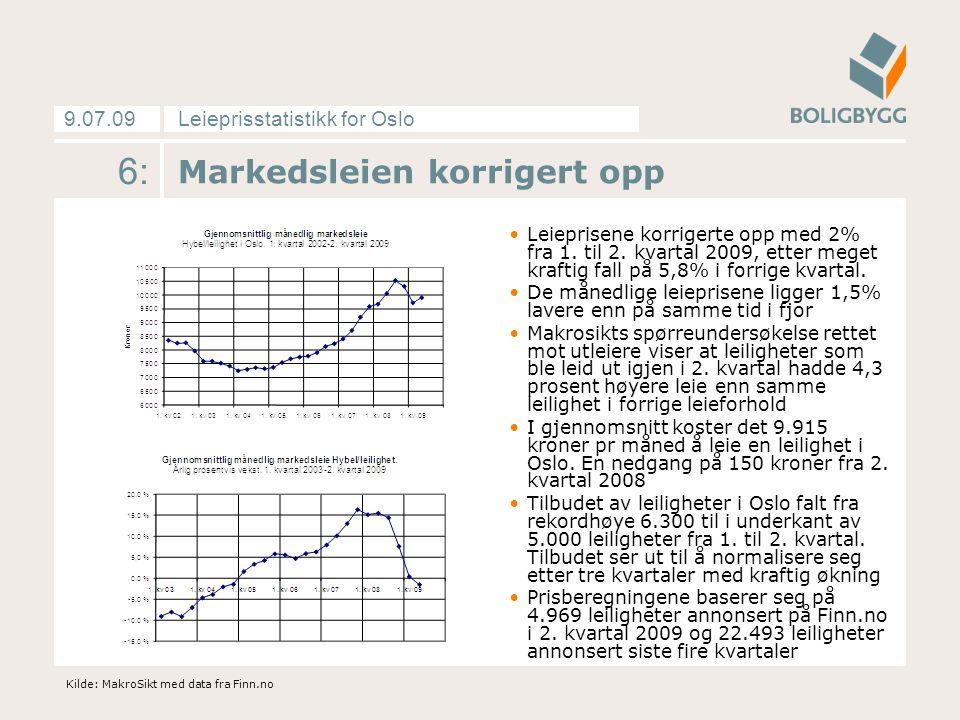 Leieprisstatistikk for Oslo9.07.09 17: Årlig markedsleie pr kvm i Oslos fem prissoner.