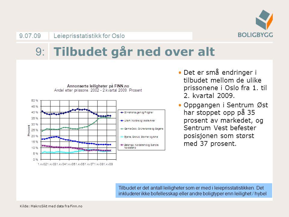 Leieprisstatistikk for Oslo9.07.09 9: Tilbudet går ned over alt Det er små endringer i tilbudet mellom de ulike prissonene i Oslo fra 1.