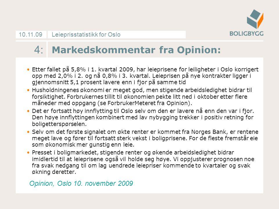 Leieprisstatistikk for Oslo10.11.09 Markedskommentar fra Opinion: Etter fallet på 5,8% i 1. kvartal 2009, har leieprisene for leiligheter i Oslo korri