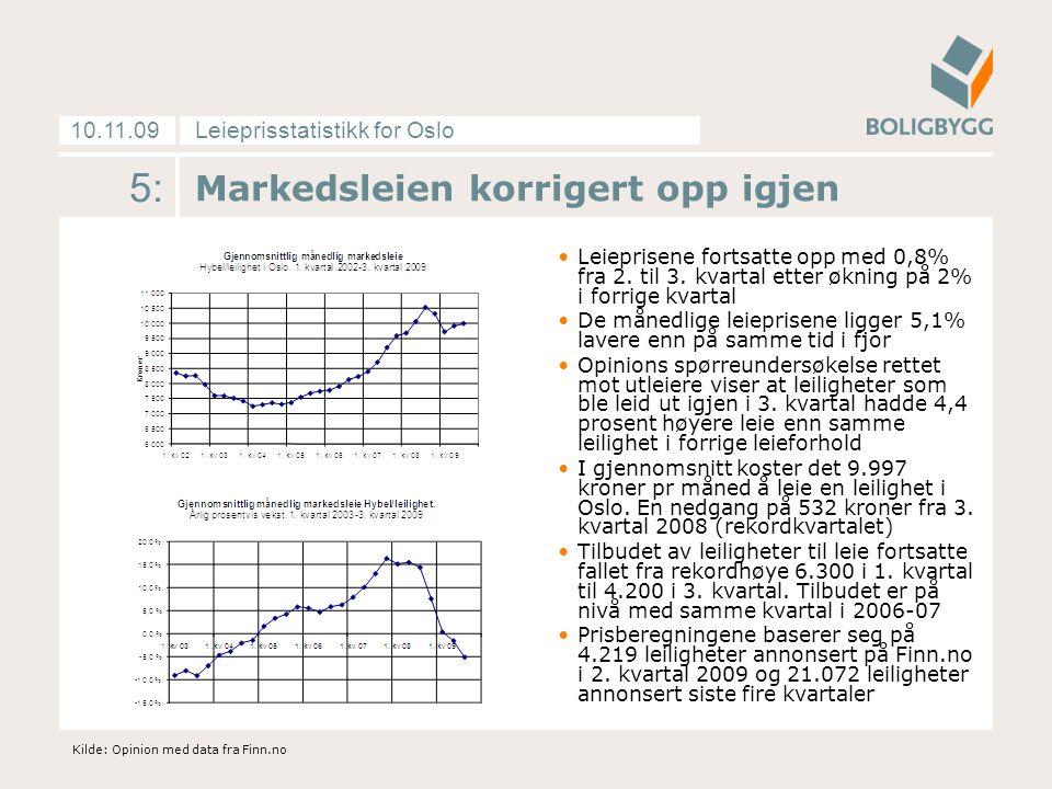 Leieprisstatistikk for Oslo10.11.09 5: Markedsleien korrigert opp igjen Leieprisene fortsatte opp med 0,8% fra 2. til 3. kvartal etter økning på 2% i
