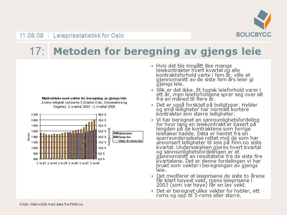 Leieprisstatistikk for Oslo11.08.08 17: Metoden for beregning av gjengs leie Hvis det ble inngått like mange leiekontrakter hvert kvartal og alle kont