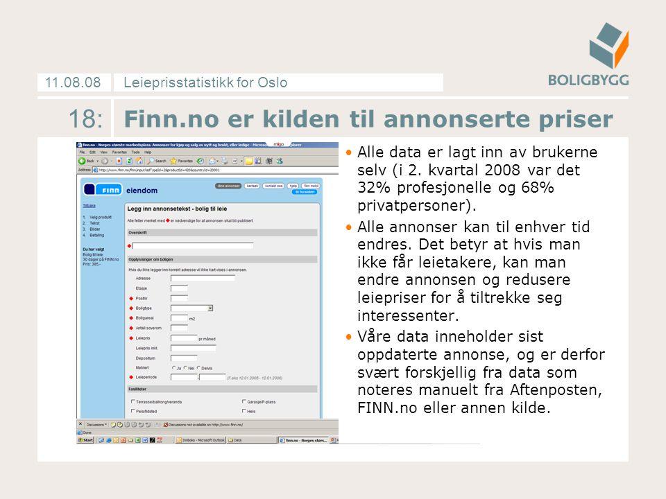 Leieprisstatistikk for Oslo11.08.08 18: Finn.no er kilden til annonserte priser Alle data er lagt inn av brukerne selv (i 2. kvartal 2008 var det 32%